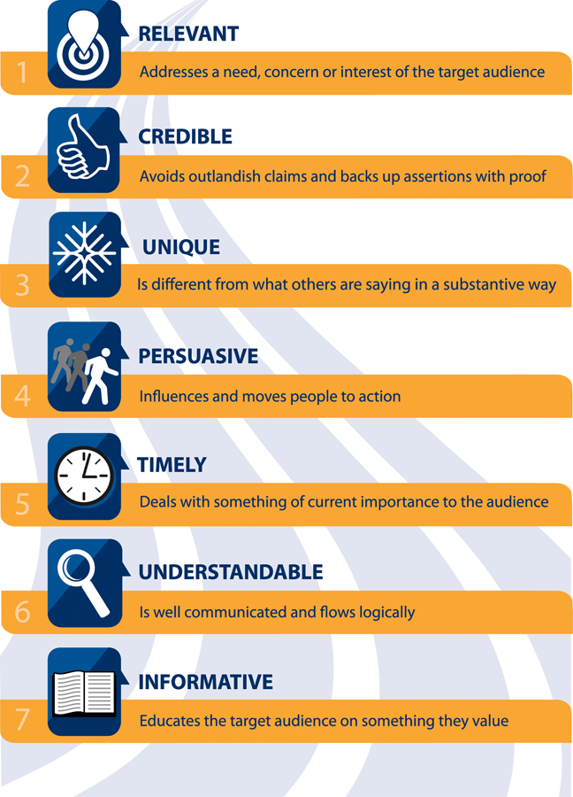 Seven Standards of High-Quality Content